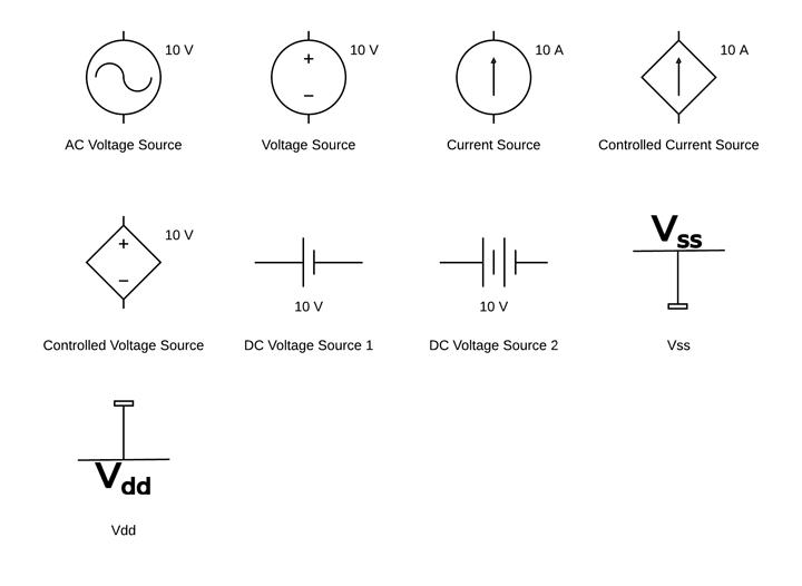 Remarkable Wiring Diagram Symbols Basic Electronics Wiring Diagram Wiring Cloud Onicaalyptbenolwigegmohammedshrineorg