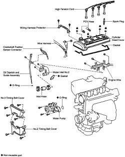 97 Toyota Corolla Engine Diagram - 1981 Harley Wiring Diagram -  fusebox.tukune.jeanjaures37.fr | 1997 Toyota Engine Diagrams Online |  | Wiring Diagram Resource