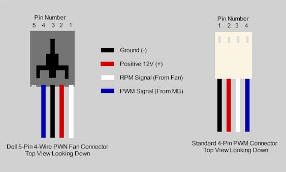 [DIAGRAM_5LK]  VW_8452] Dell Motherboard Wire Diagram Free Diagram | Dell Poweredge 2950 Wiring Diagram |  | Heeve Dext Hopad Skat Peted Phae Mohammedshrine Librar Wiring 101