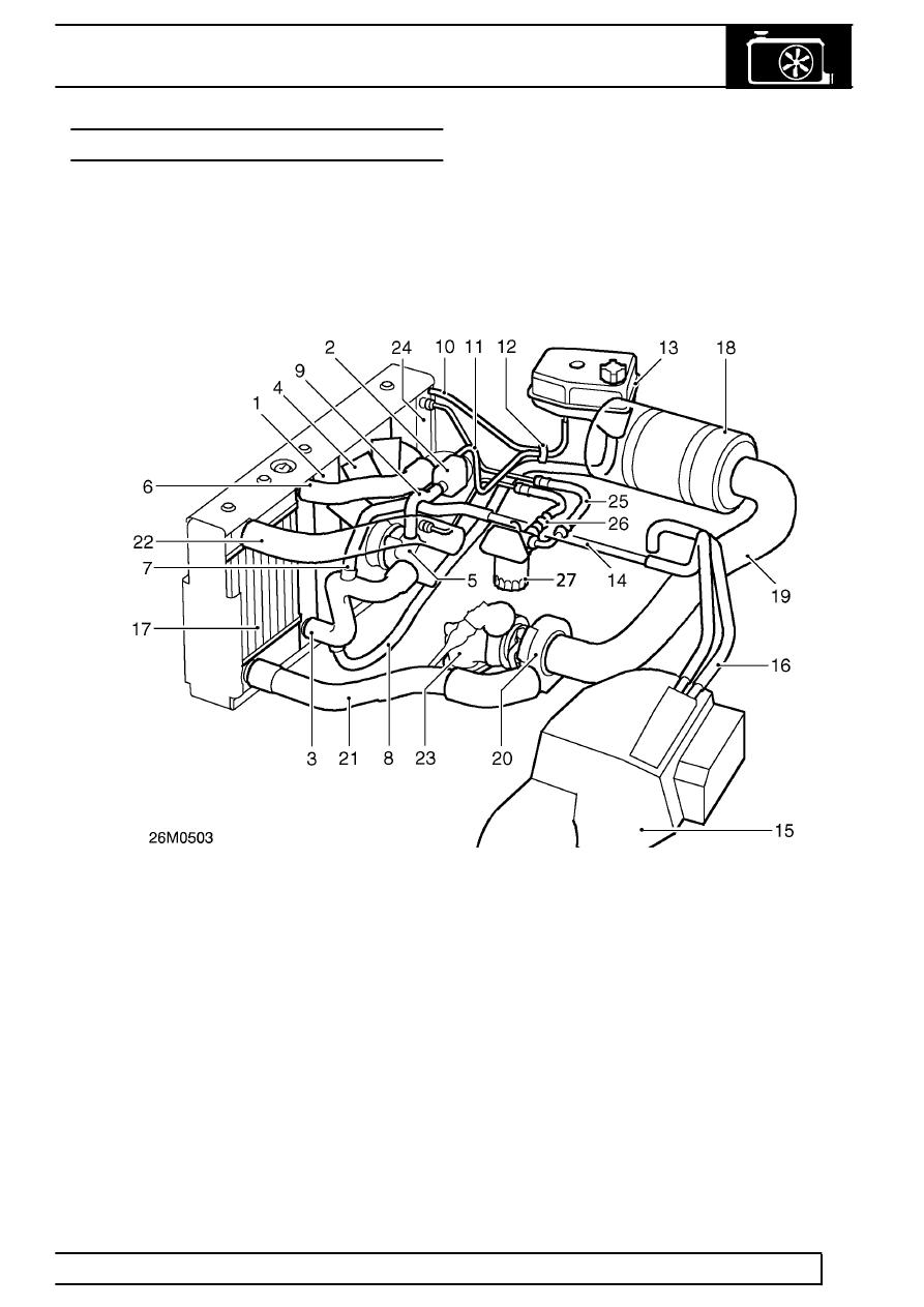 [ZSVE_7041]  ON_1096] Land Rover Engine Cooling Diagram Download Diagram | Rover Engine Diagrams |  | Cran Lline Opein Phae Mohammedshrine Librar Wiring 101