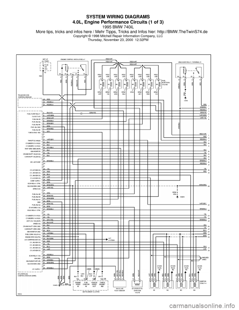 AM_0580] 1995 Bmw 740Il Engine Diagram Download DiagramPhil Effl Ntnes Animo Umize Hapolo Mohammedshrine Librar Wiring 101
