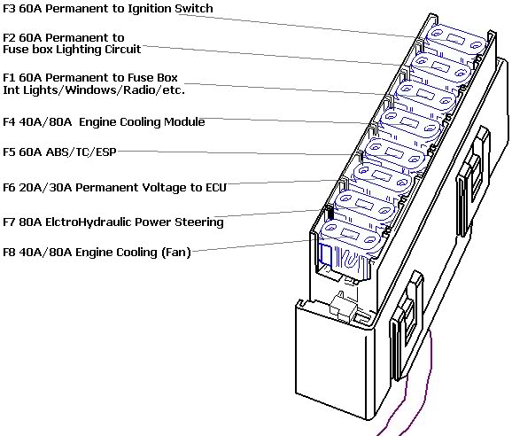 astra g fuse panel xg 8139  wiring diagram for astra ecu schematic wiring  wiring diagram for astra ecu schematic