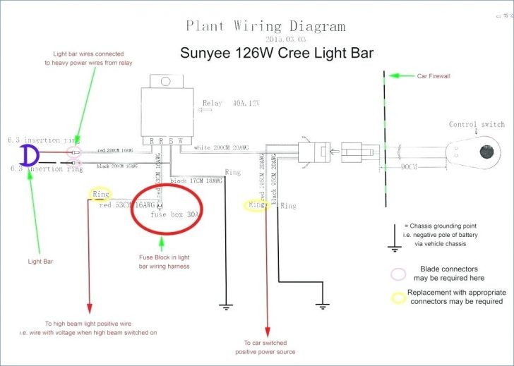 Gibson Sgj Wiring Diagram