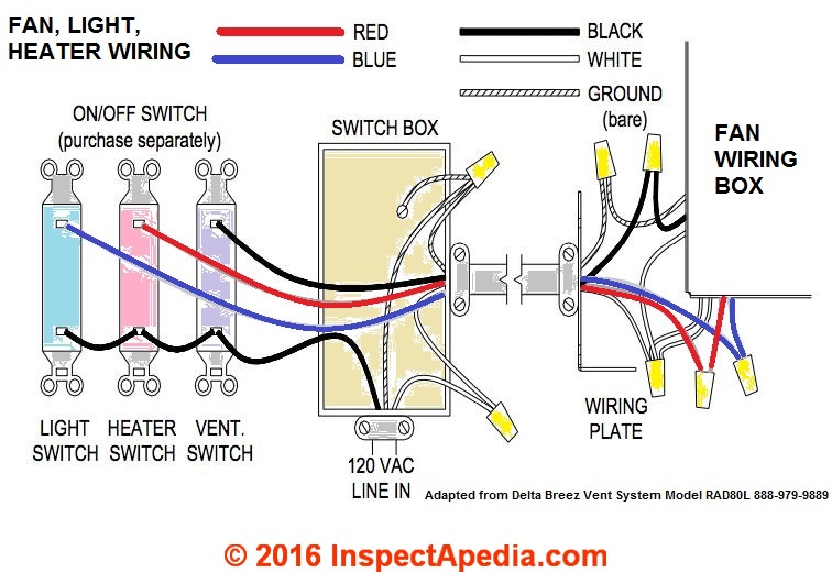 Awesome Guide To Installing Bathroom Vent Fans Wiring Cloud Onicaalyptbenolwigegmohammedshrineorg