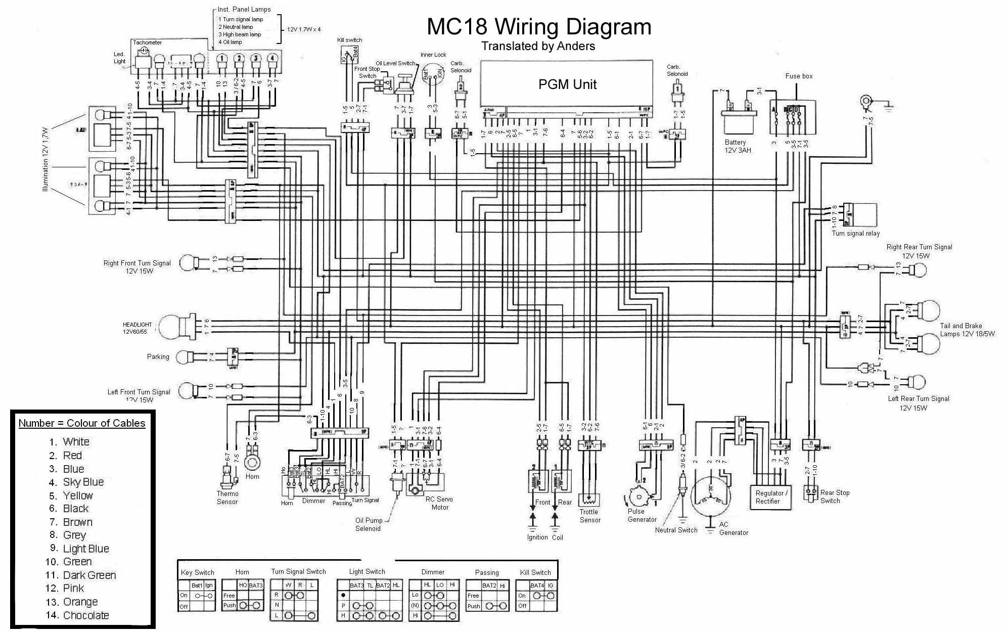 ducati monster 796 wiring diagram ducati 695 wiring diagram wiring diagram data  ducati 695 wiring diagram wiring