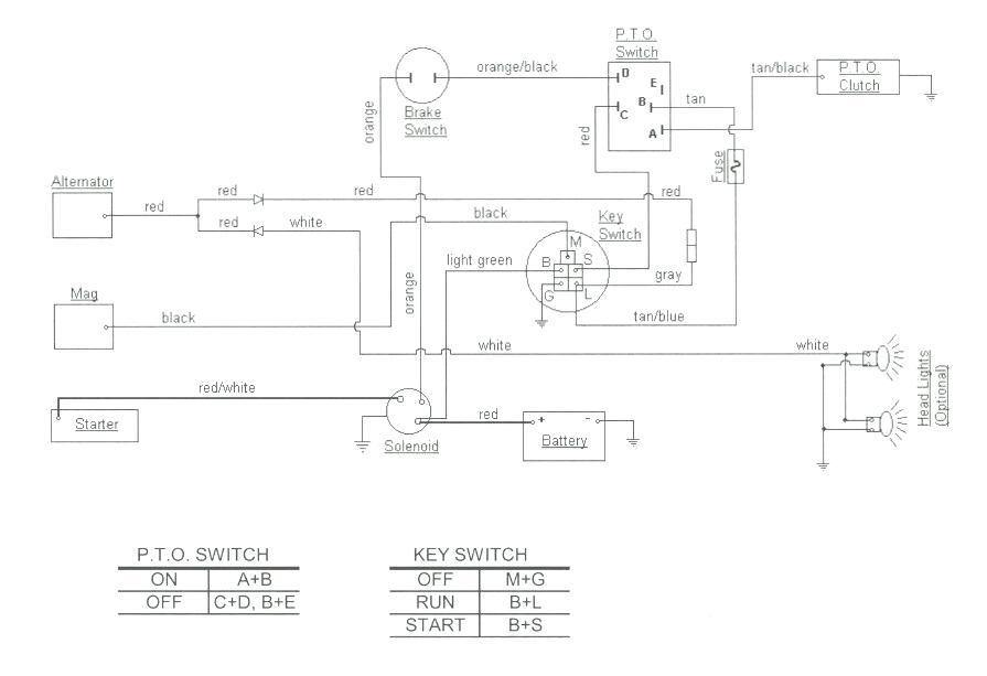 Ignition Switch Wiring Diagram Cub Cadet