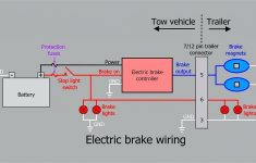 Trailer Brake Wiring Diagram Ford F250 from static-assets.imageservice.cloud