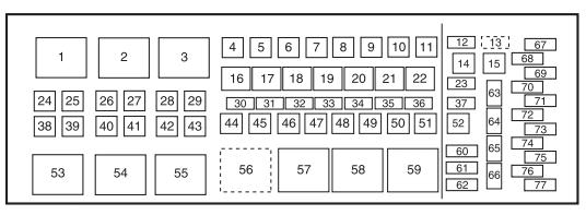 Brilliant 2007 Lincoln Navigator Fuse Box Wiring Diagram Database Wiring Cloud Vieworaidewilluminateatxorg