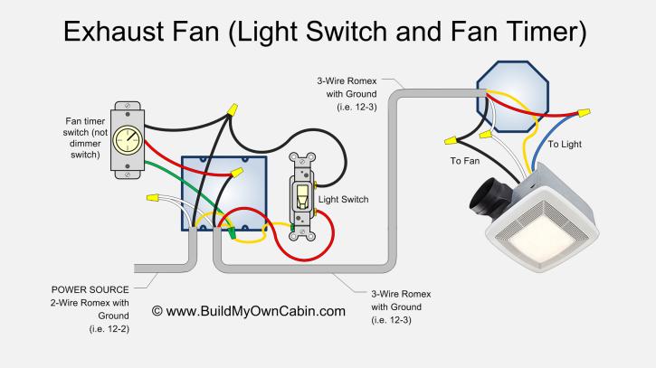Awe Inspiring Exhaust Fan Wiring Diagram Fan Timer Switch Wiring Cloud Rometaidewilluminateatxorg