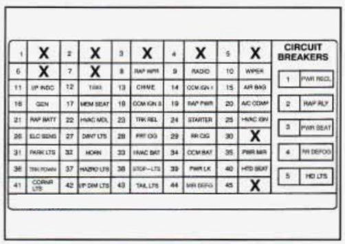 Astounding 1984 Cadillac Fuse Box Diagram Basic Electronics Wiring Diagram Wiring Cloud Monangrecoveryedborg