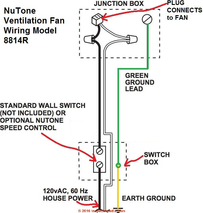 Fantastic Nutone Bathroom Fan Wiring Diagram Basic Electronics Wiring Diagram Wiring Cloud Ymoonsalvmohammedshrineorg