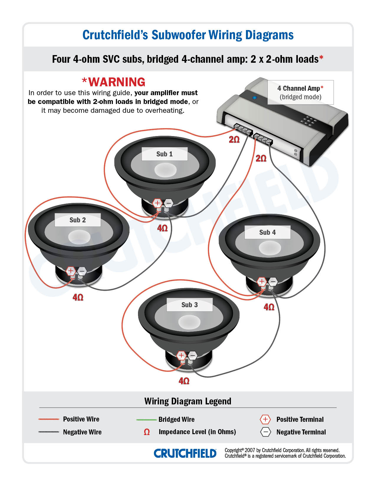 4 ohm subwoofer wiring diagram mono 3 dvc ad 7328  wiring two dvc 4 ohm subs to ohms schematic wiring  wiring two dvc 4 ohm subs to ohms