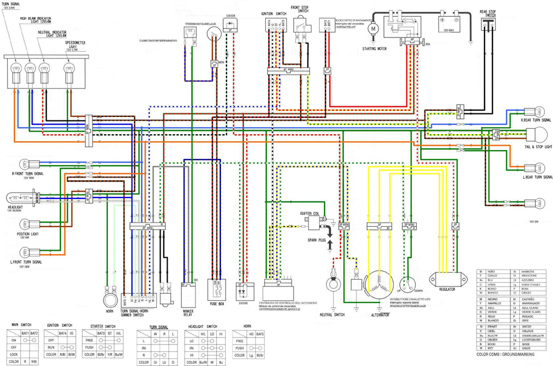 xg1197 honda xrm cdi wiring diagram wiring diagram
