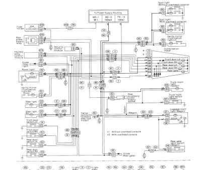 Aa 7088 Subaru Stereo Wiring Colors Subaru Circuit Diagrams Free Diagram