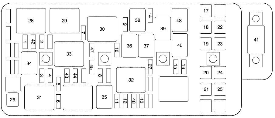 2006 chevy trailer wiring diagram malibu fuse box poli fuse9 klictravel nl  malibu fuse box poli fuse9 klictravel nl