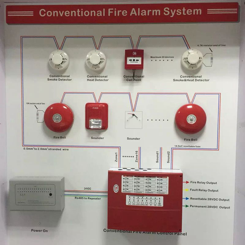 Sk 7337 Fire Alarm Systems Fire Alarm System Diagram Wiring