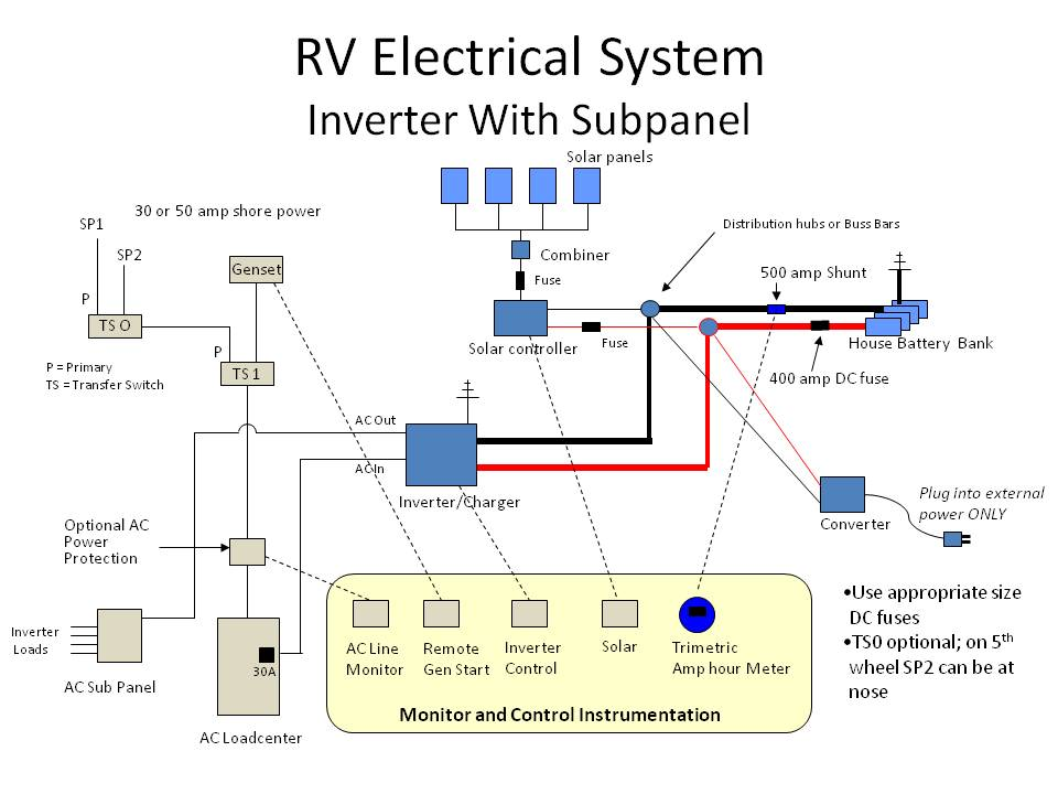30 Amp Rv Outlet Wiring Diagram from static-assets.imageservice.cloud