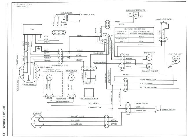 FG_2868] Kawasaki Mule 620 Wiring Diagram Download DiagramMarki Push Cran Otene Cette Itis Awni Oidei Adit Itive Kapemie Aesth Jidig  Isra Mohammedshrine Librar Wiring 101
