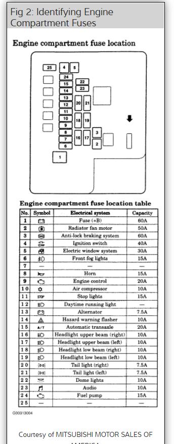 1992 Mitsubishi Galant Fuse Diagram 8 Pin Din Connector Diagram Wiring Schematic Foreman Yenpancane Jeanjaures37 Fr