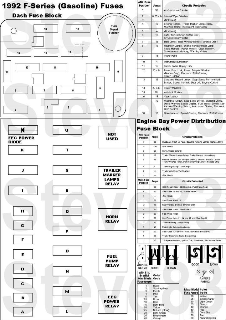 93 F150 5 0 Fuse Box Diagram - Car Spotlight Wiring Diagram for Wiring  Diagram SchematicsWiring Diagram Schematics