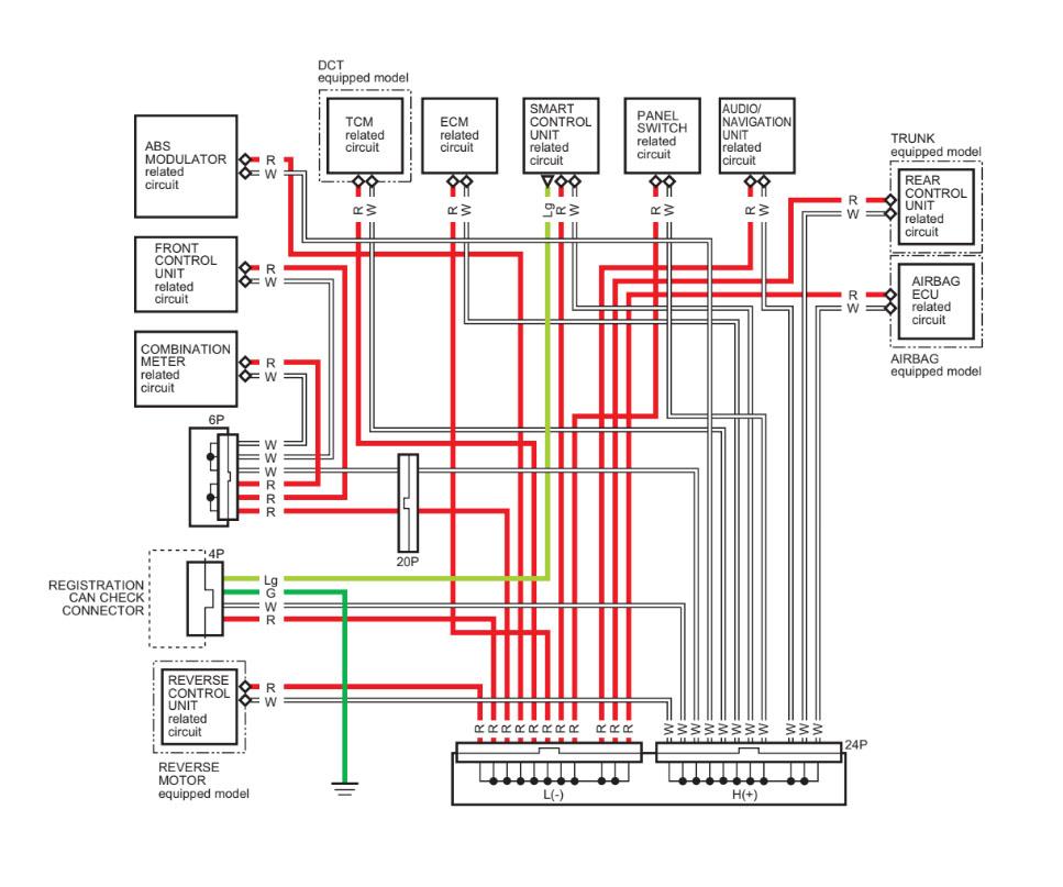 WS_7436] 2013 Goldwing Wiring Diagram Free DiagramPenghe Batt Umng Mohammedshrine Librar Wiring 101