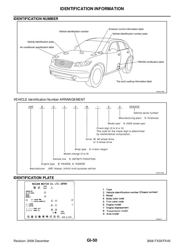 LT_2426] Infiniti Fx35 Fuse Box Location Schematic WiringGenion Impa Viewor Mohammedshrine Librar Wiring 101