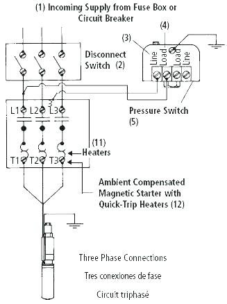 Superb Well Pump Pressure Switch Water Wiring Diagram A House Adjustment Wiring Cloud Filiciilluminateatxorg