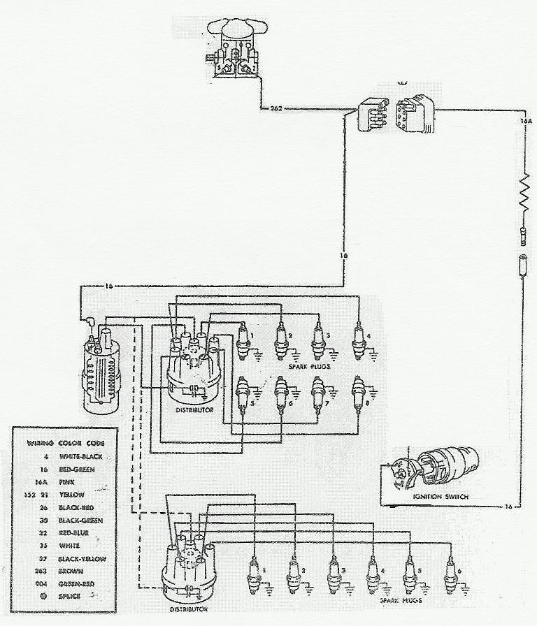 Super The Care And Feeding Of Ponies Mustang Ignition System 1965 And 1966 Wiring Cloud Waroletkolfr09Org