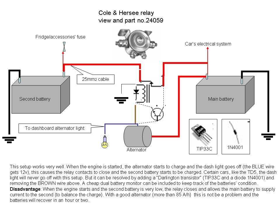 ho_2683] wiring diagram for 4x4 accessories wiring diagram  ifica unho kapemie mohammedshrine librar wiring 101
