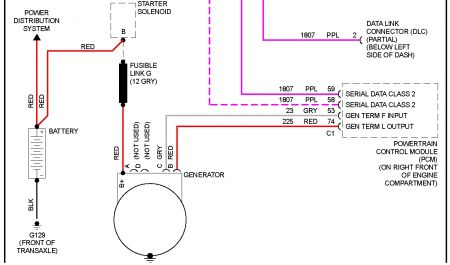 hw_1157] 99 chevy cavalier headlight wiring diagram 1998 chevy cavalier headlight wiring diagram 2004 chevy cavalier headlight wiring diagram rdona heeve mohammedshrine librar wiring 101