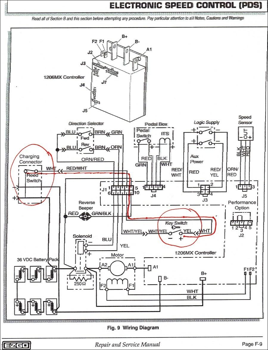 [SCHEMATICS_4US]  GY_9005] Golf Cart Solenoid Wiring Diagram On Ez Go Golf Cart Wiring  Diagram Schematic Wiring | 1983 Western Golf Cart Wiring Diagram |  | Hicag Tool Mohammedshrine Librar Wiring 101