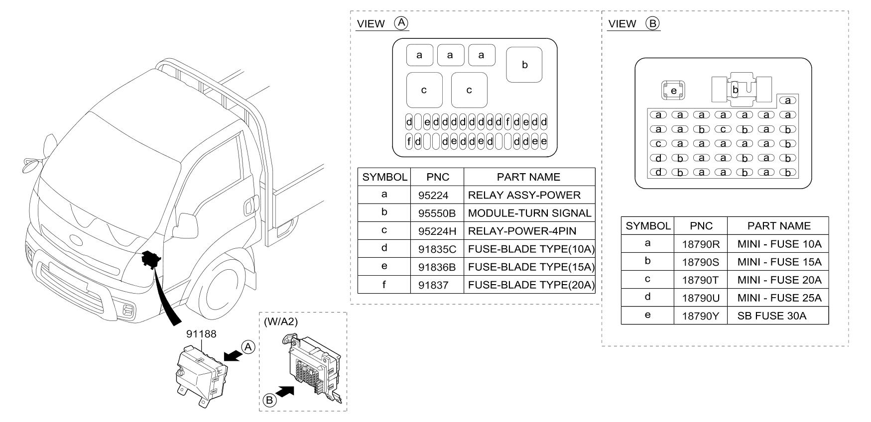 Cool Kia Bongo Fuse Box Diagram Wiring Library Wiring Cloud Domeilariaidewilluminateatxorg