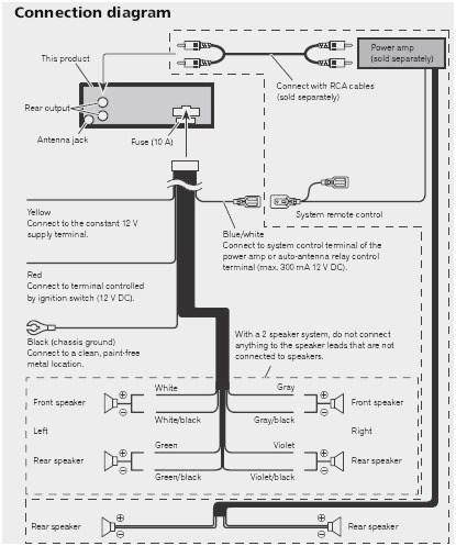 deh p6800mp wiring diagram  card reader wiring schematic