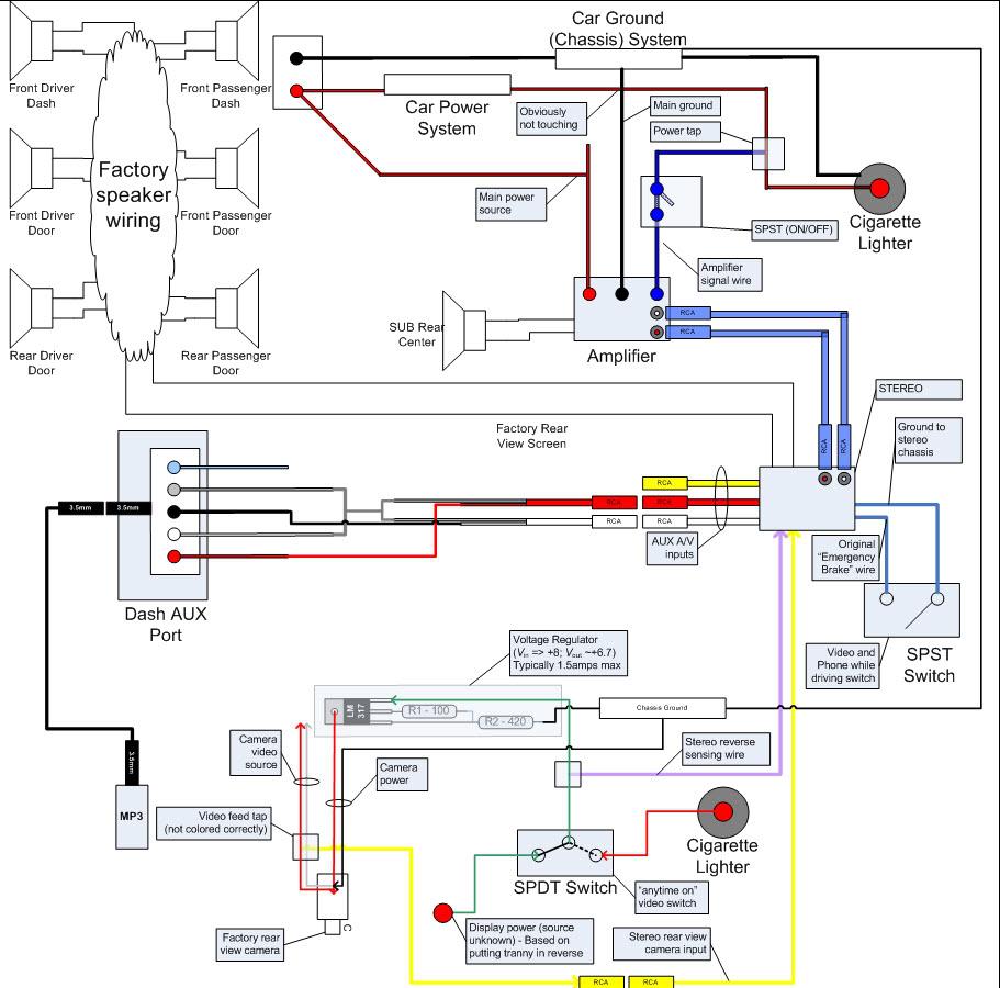 1998 Mitsubishi Eclipse Gs Wiring Diagrams - 2002 Dodge Intrepid Stereo Wiring  Diagram for Wiring Diagram SchematicsEncor Termotecnica