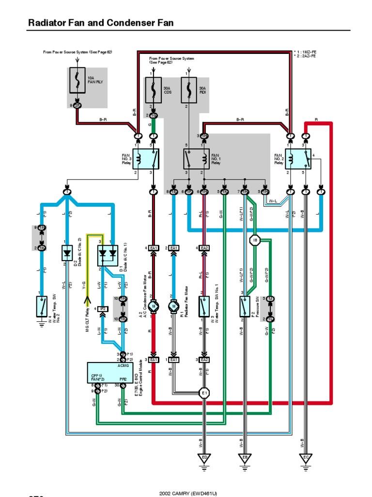 camry cooling fans wiring diagram - wiring diagrams site wait-create -  wait-create.geasparquet.it  geas parquet