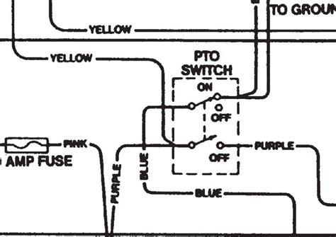 Stupendous John Deere Tractor Pto Wiring Diagram Epub Pdf Wiring Cloud Uslyletkolfr09Org