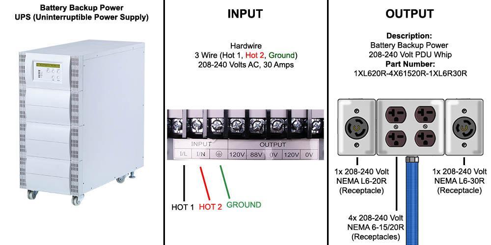Ups Wiring Diagram In 10kva