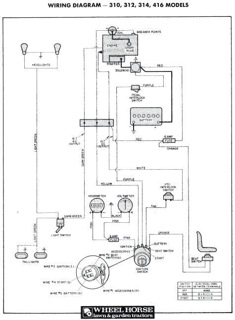 16241 Wheel Horse Garden Tractor Wire Diagram - 98 Ford F150 Fuse Box  Diagram - source-auto3.yenpancane.jeanjaures37.fr   Wheel Horse Wiring Schematic      Wiring Diagram Resource