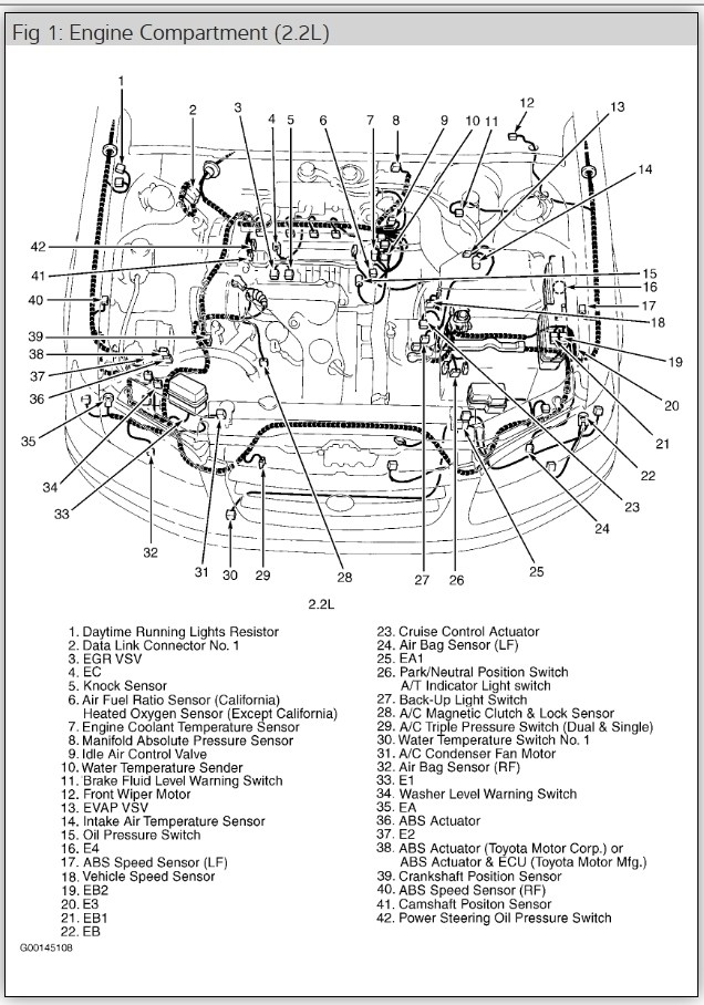i2000 toyota camery 2 2l engine diagram - data wiring diagram close-space-a  - close-space-a.vivarelliauto.it  vivarelliauto.it