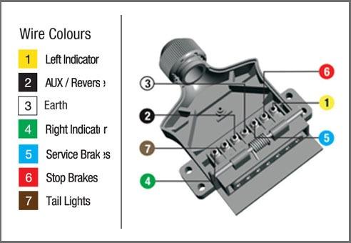 7 flat trailer plug wiring diagram  cadillac deville