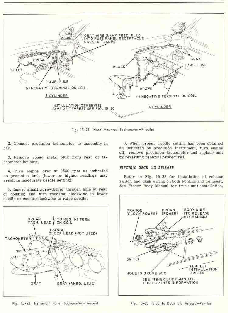 [SODI_2457]   KX_1223] Pontiac Hood Tachometer Wiring Diagram Wiring Diagram | 1966 Gto Hood Tach Wiring |  | Sianu Heeve Flui Ling Xtern Alma Osuri Kweca Mohammedshrine Librar Wiring  101