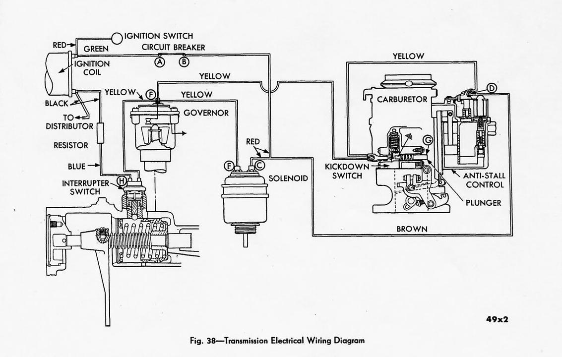 Dodge Wayfarer Wiring Diagram - wiring diagram structure imagine -  imagine.ashtonmethodist.co.ukashtonmethodist.co.uk
