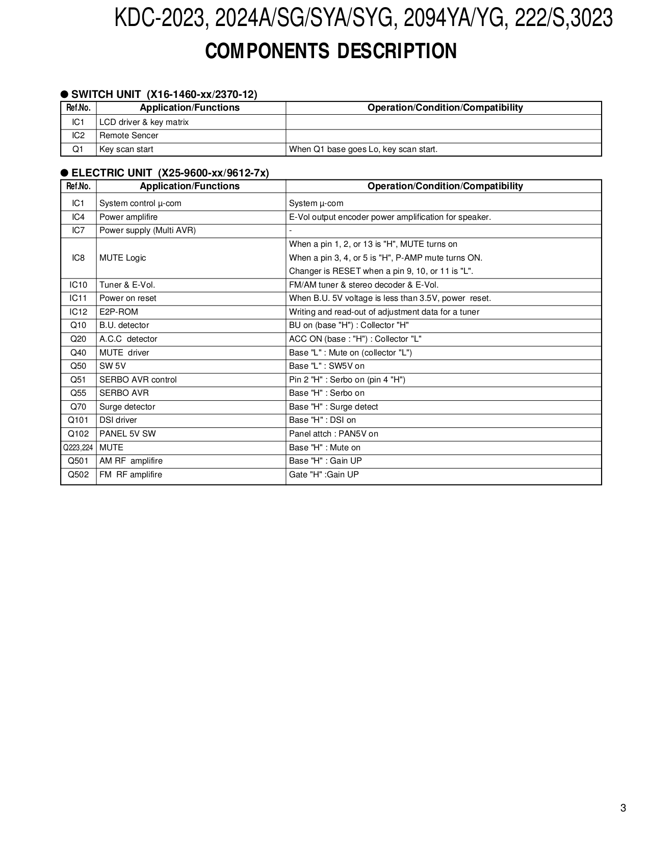 [SCHEMATICS_48DE]  DO_5604] Kenwood Kdc 248U Wiring Diagram Pdf Schematic Wiring | Kenwood Kdc 122 Wiring Diagram |  | Rosz Gram Phae Mohammedshrine Librar Wiring 101