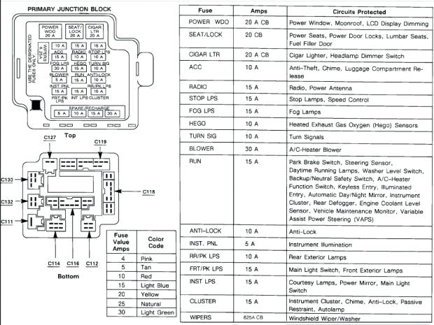 2006 ford f150 fuse block diagram 2006 f150 fuse box e1 wiring diagram  2006 f150 fuse box e1 wiring diagram