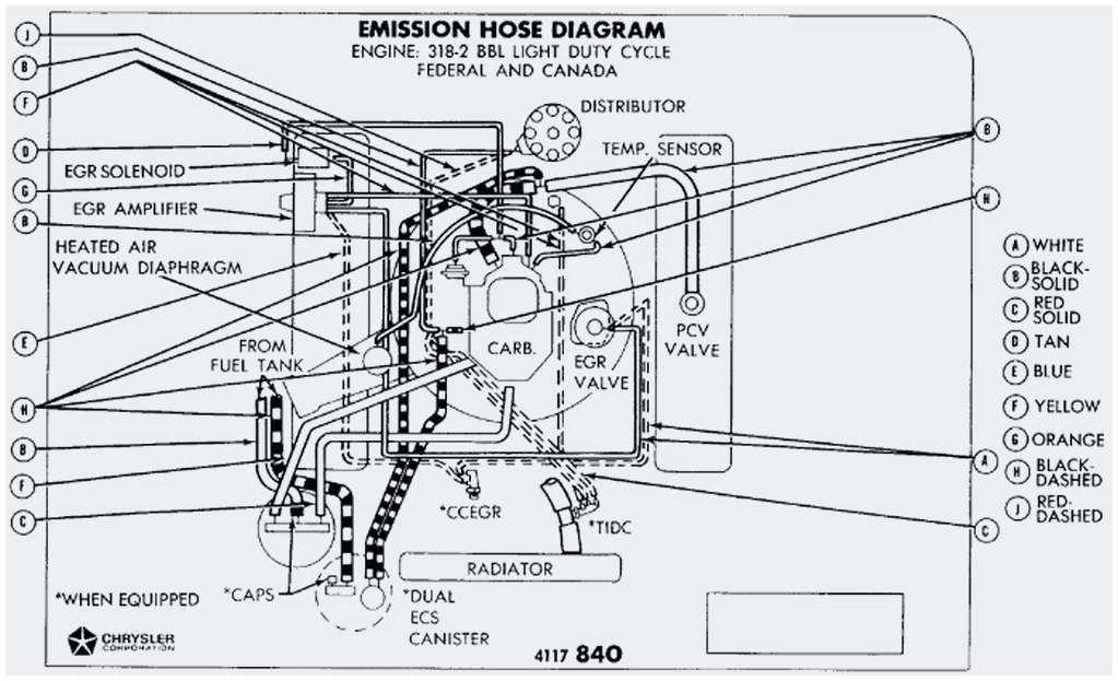 95 dodge ram 1500 wiring diagram 1995 dodge ram wiring diagram wiring diagram data  1995 dodge ram wiring diagram wiring
