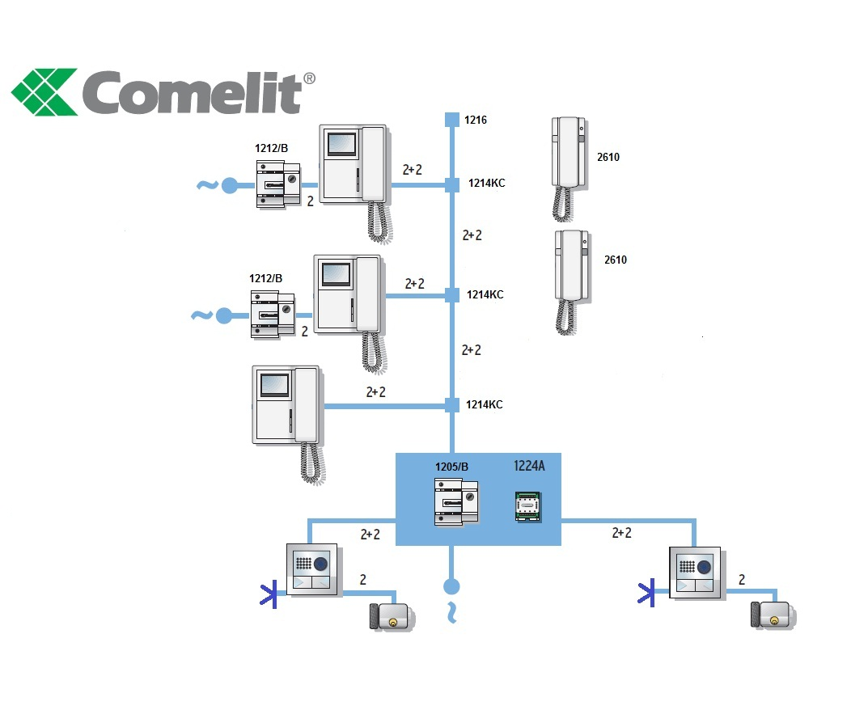 Th 5671 Pacific Intercom System Wiring Diagram Wiring Diagram