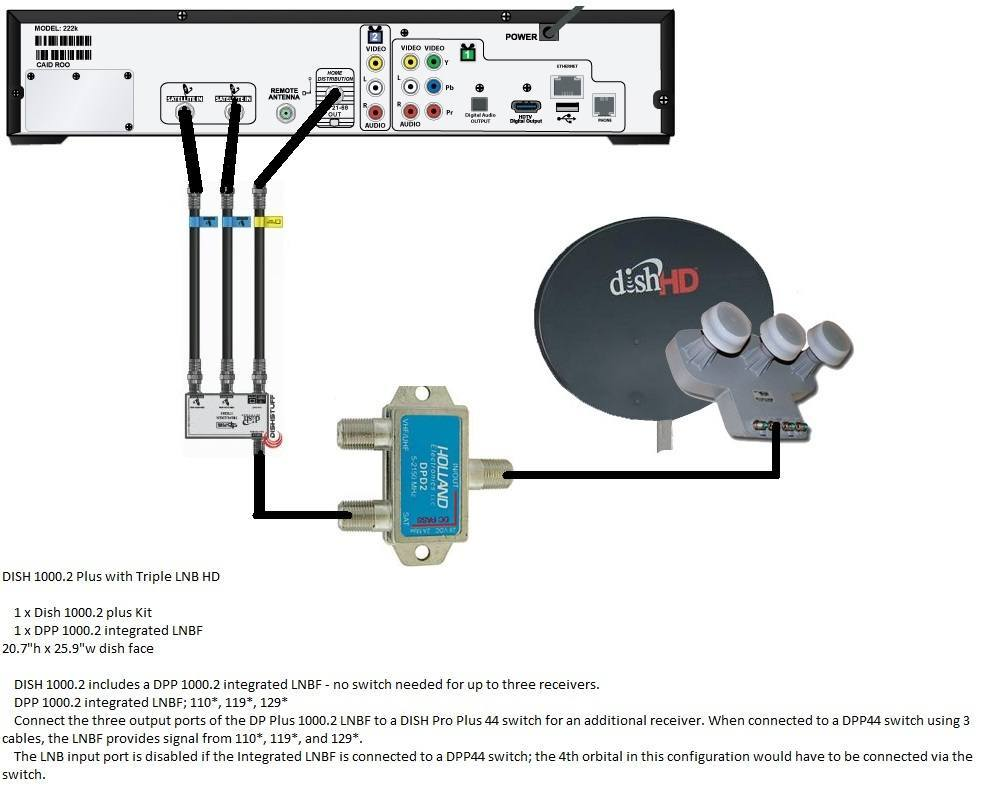 dish network wiring diagrams vip 722 wiring diagram wiring diagram online library dish network wally wiring diagram vip 722 wiring diagram wiring diagram