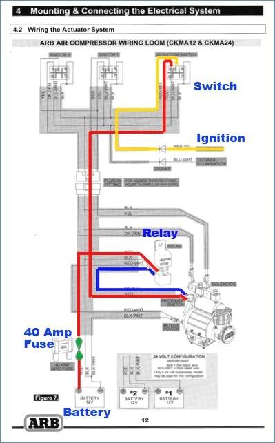 [WQZT_9871]  XY_8114] Jeep Locker Wiring Diagram Electric Free Diagram | Arb Air Locker Wiring Diagram |  | Ivoro Cular Scata Odga Cette Pap Mohammedshrine Librar Wiring 101