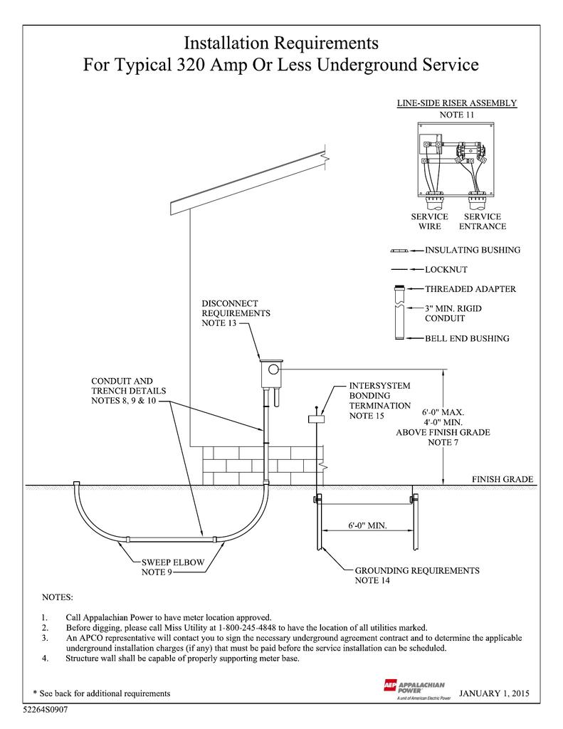 oc_7019] wiring meter diagram appalachian power download diagram  gresi tool kapemie mohammedshrine librar wiring 101