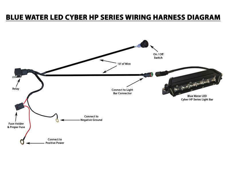 Wiring Diagram For Light Bar from static-assets.imageservice.cloud
